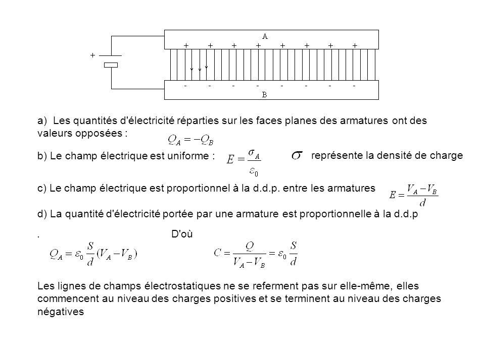 a) Les quantités d'électricité réparties sur les faces planes des armatures ont des valeurs opposées : b) Le champ électrique est uniforme : c) Le cha