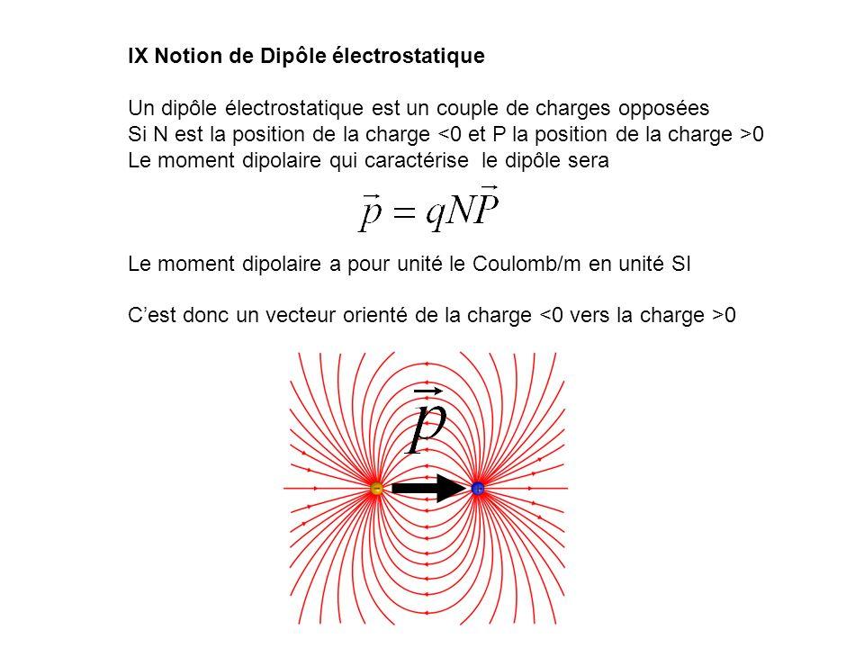 IX Notion de Dipôle électrostatique Un dipôle électrostatique est un couple de charges opposées Si N est la position de la charge 0 Le moment dipolair