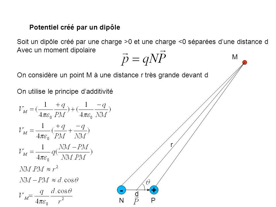Potentiel créé par un dipôle Soit un dipôle créé par une charge >0 et une charge <0 séparées dune distance d Avec un moment dipolaire On considère un