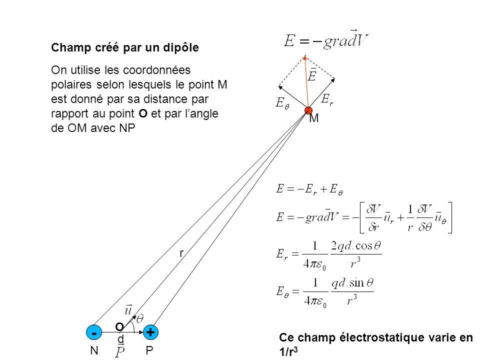 Champ créé par un dipôle M - + d N P r On utilise les coordonnées polaires selon lesquels le point M est donné par sa distance par rapport au point O