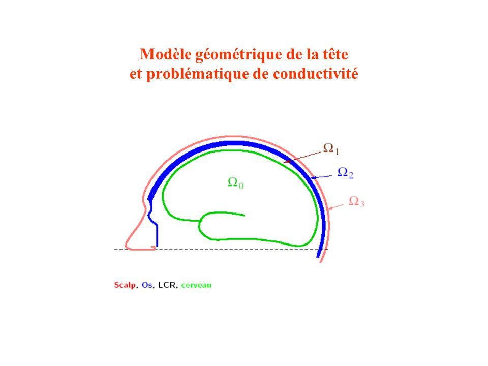 Modèle géométrique de la tête et problématique de conductivité