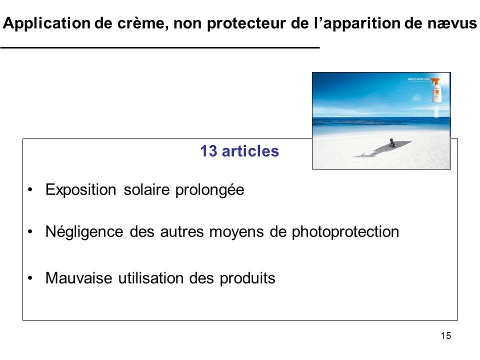 15 13 articles Exposition solaire prolongée Négligence des autres moyens de photoprotection Mauvaise utilisation des produits Application de crème, no