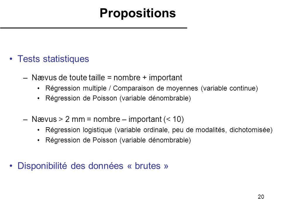 20 Tests statistiques –Nævus de toute taille = nombre + important Régression multiple / Comparaison de moyennes (variable continue) Régression de Pois