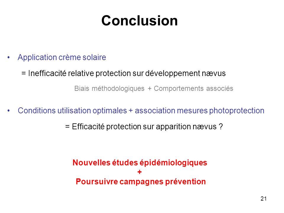 21 Application crème solaire = Inefficacité relative protection sur développement nævus Biais méthodologiques + Comportements associés Conditions util