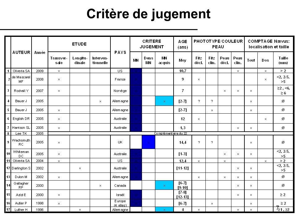 7 Critère de jugement