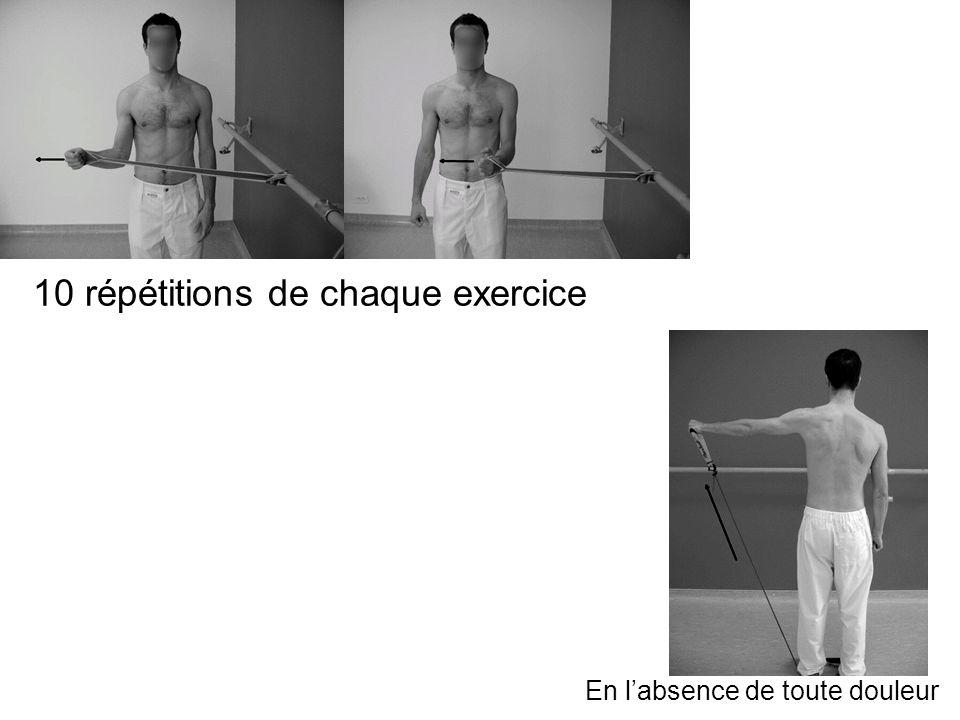 Autorééducation du conflit sous acromial Ces exercices complètent la rééducation du kinésithérapeute Ceux-ci ne doivent pas déclencher de douleur.