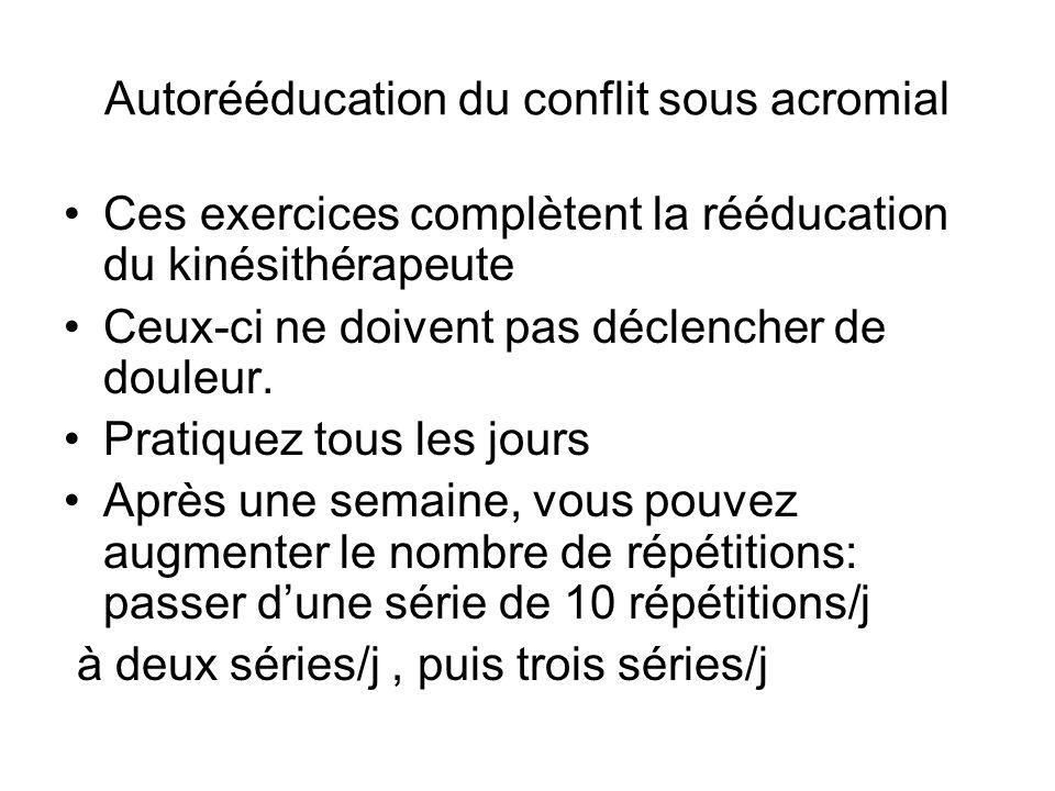 Autorééducation du conflit sous acromial Ces exercices complètent la rééducation du kinésithérapeute Ceux-ci ne doivent pas déclencher de douleur. Pra