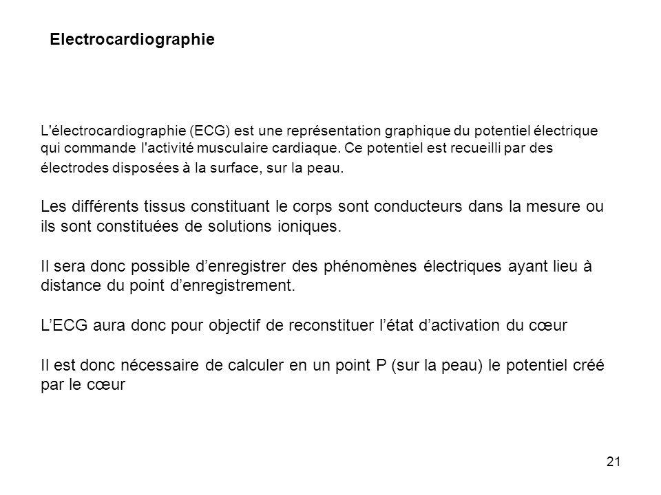 21 Electrocardiographie L'électrocardiographie (ECG) est une représentation graphique du potentiel électrique qui commande l'activité musculaire cardi
