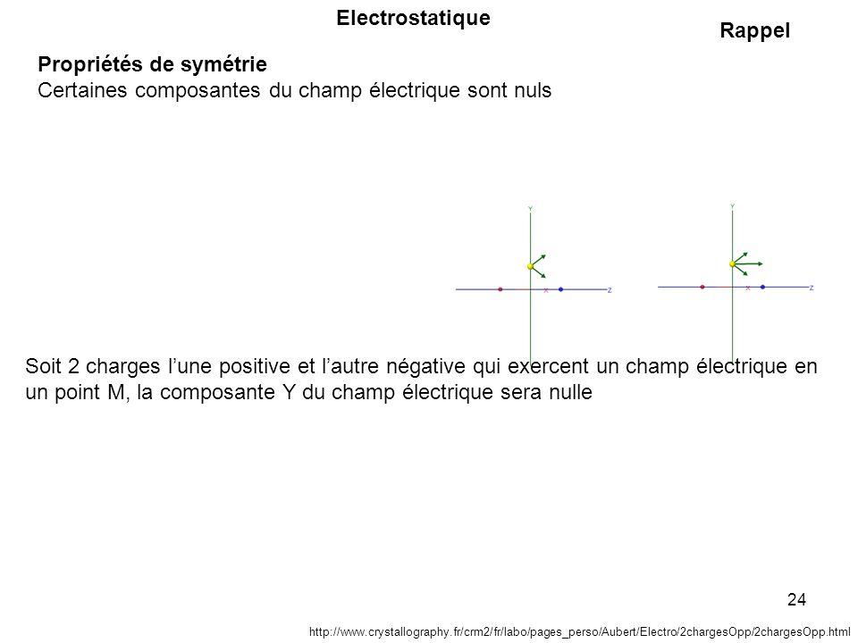 24 Electrostatique Propriétés de symétrie Certaines composantes du champ électrique sont nuls http://www.crystallography.fr/crm2/fr/labo/pages_perso/A