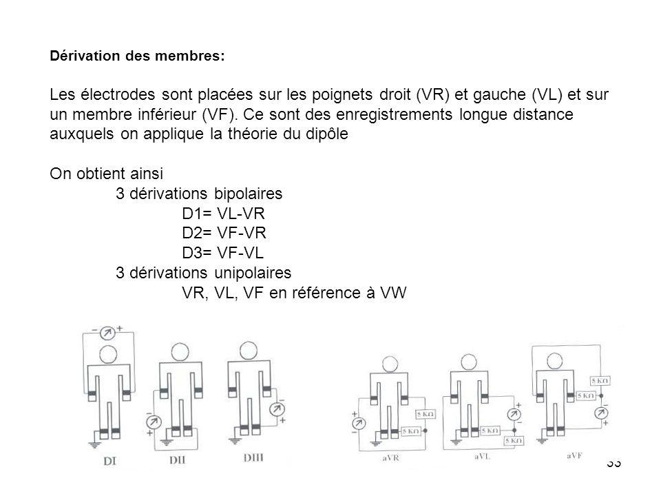 33 Dérivation des membres: Les électrodes sont placées sur les poignets droit (VR) et gauche (VL) et sur un membre inférieur (VF). Ce sont des enregis