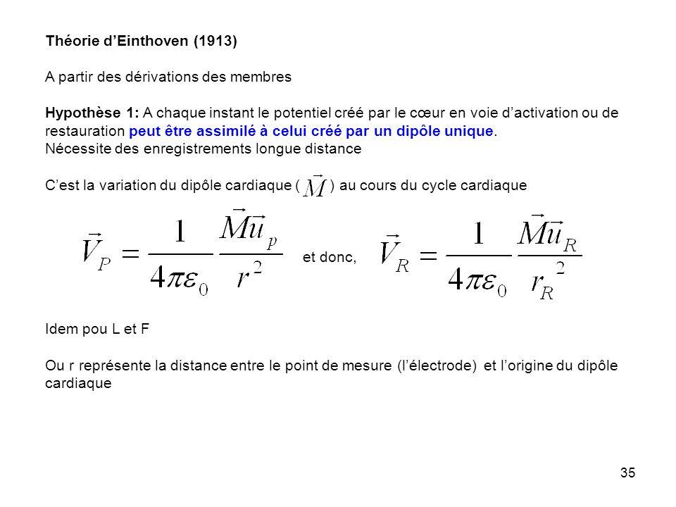 35 Théorie dEinthoven (1913) A partir des dérivations des membres Hypothèse 1: A chaque instant le potentiel créé par le cœur en voie dactivation ou d