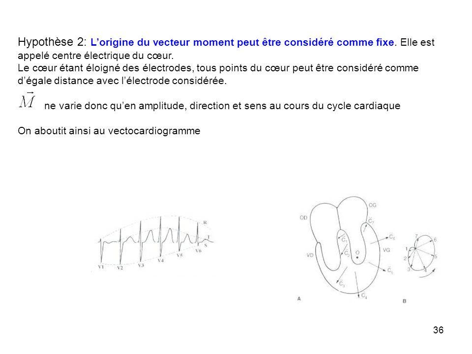 36 Hypothèse 2: Lorigine du vecteur moment peut être considéré comme fixe. Elle est appelé centre électrique du cœur. Le cœur étant éloigné des électr