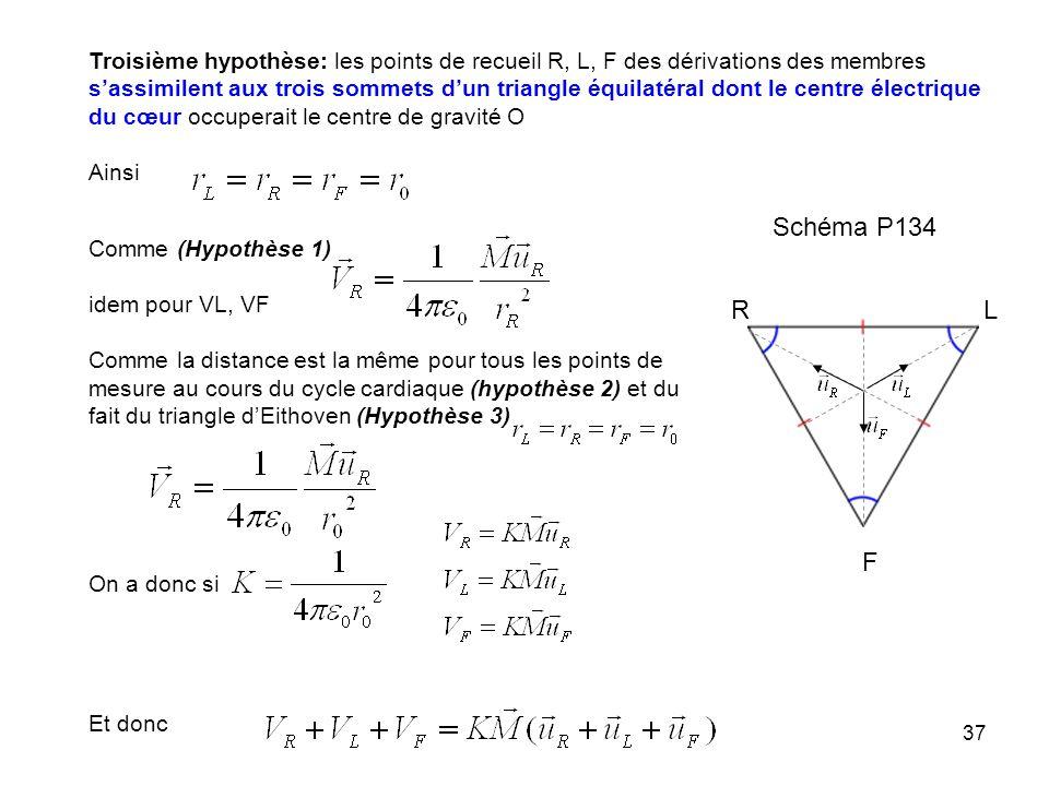 37 Troisième hypothèse: les points de recueil R, L, F des dérivations des membres sassimilent aux trois sommets dun triangle équilatéral dont le centr