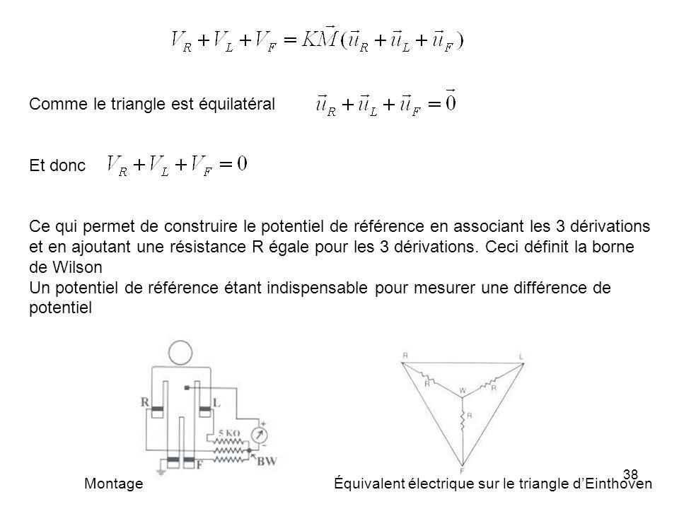 38 Comme le triangle est équilatéral Et donc Ce qui permet de construire le potentiel de référence en associant les 3 dérivations et en ajoutant une r