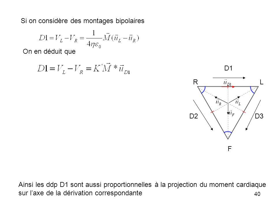 40 Si on considère des montages bipolaires On en déduit que R L F D1 D2D3 Ainsi les ddp D1 sont aussi proportionnelles à la projection du moment cardi