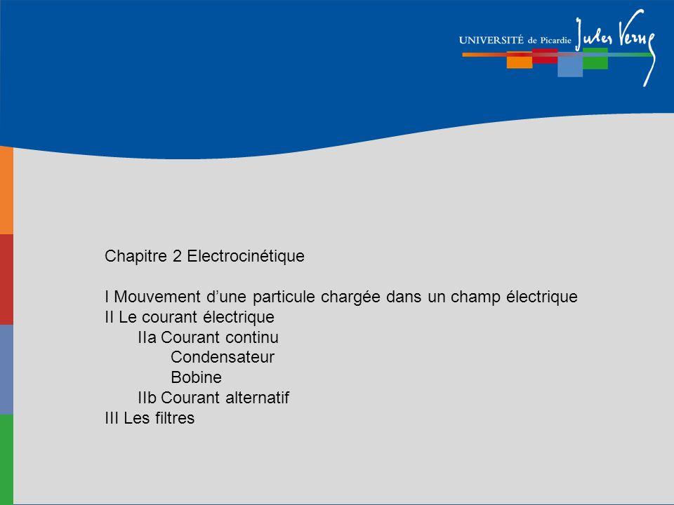 Electrocinétique I Etude du mouvement des particules dans un champ électrique +5V +4 +3 +2 +1 0 -1 -2 -3 -4 -5V q la force dépend du champ appliqué et aura un signe + ou – selon q La concavité sera dirigée dans le sens de si q>0 et dans le sens opposée si q<0 y x O Trajectoire de la particule q (>0) soumise à un champ électrostatique uniforme O est la position initiale de la particule q chargée + est la vitesse initiale de la particule qui fait un angle avec laxe des x