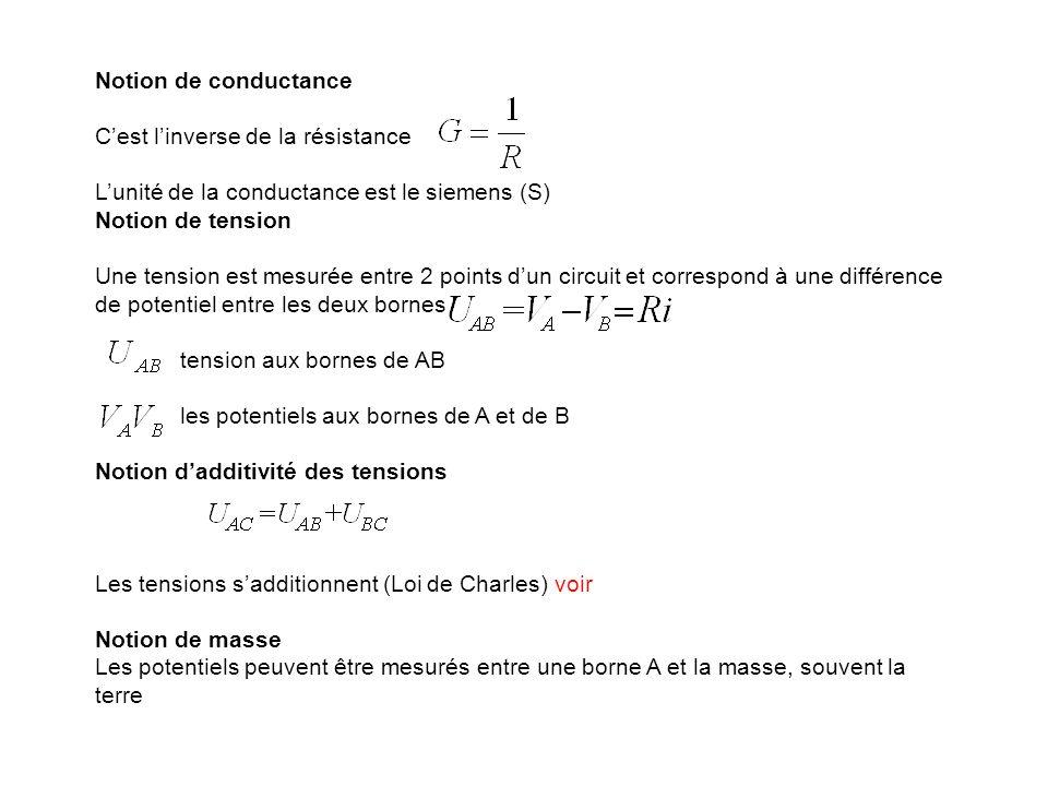 Notion de conductance Cest linverse de la résistance Lunité de la conductance est le siemens (S) Notion de tension Une tension est mesurée entre 2 poi