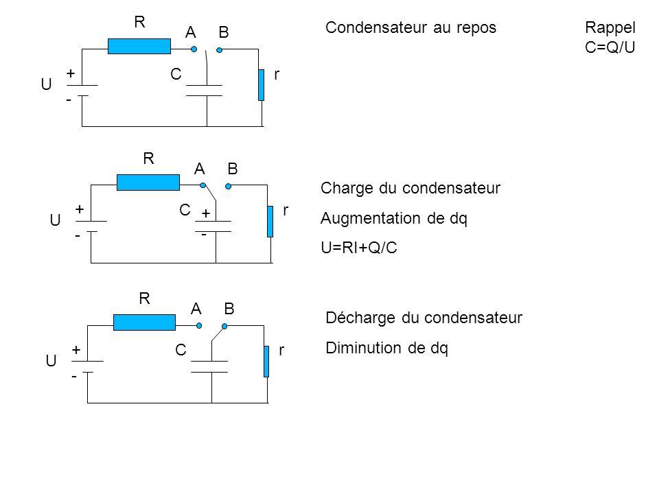 R Charge du condensateur Augmentation de dq U=RI+Q/C +-+- U R A B C r Décharge du condensateur Diminution de dq +-+- U R A B C r Condensateur au repos