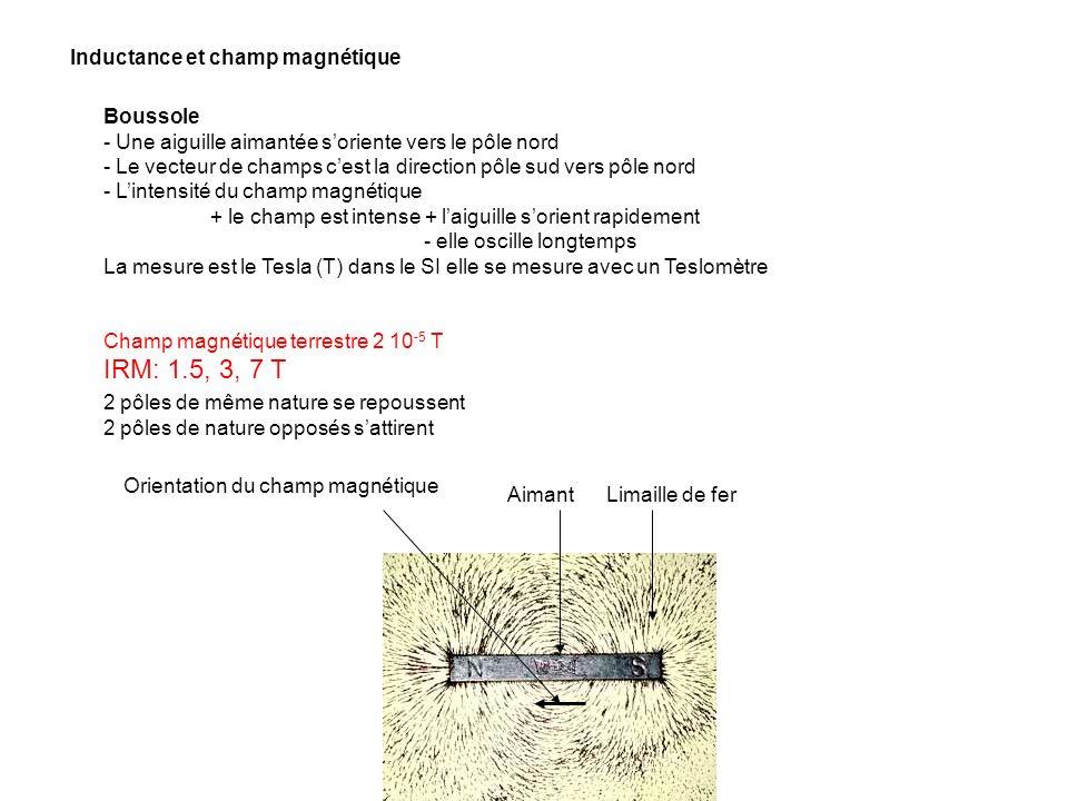 Inductance et champ magnétique Boussole - Une aiguille aimantée soriente vers le pôle nord - Le vecteur de champs cest la direction pôle sud vers pôle