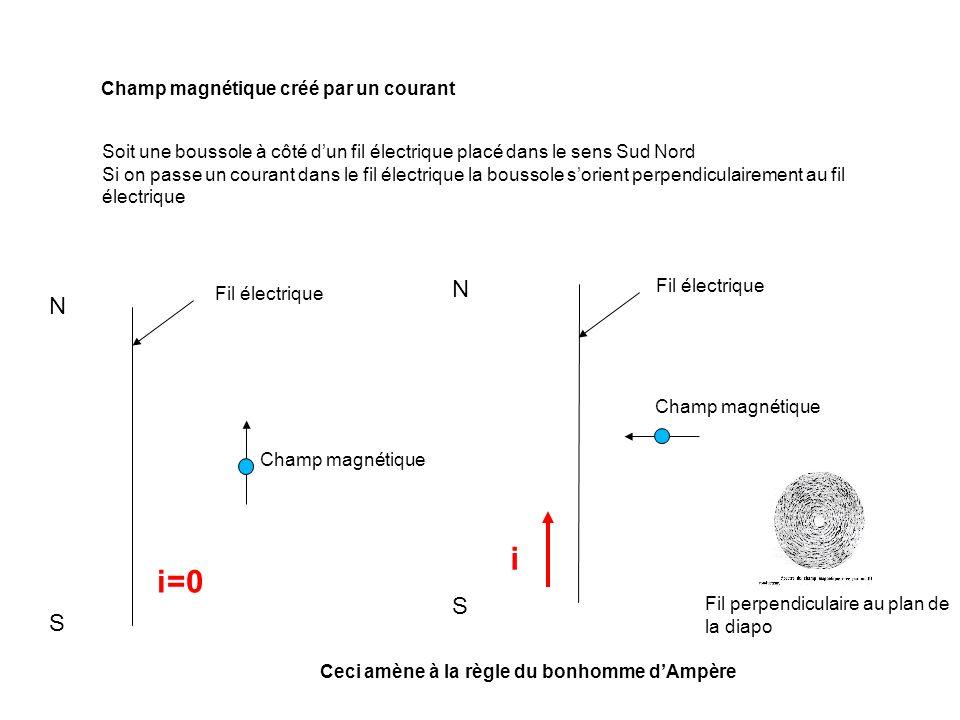 Champ magnétique créé par un courant Soit une boussole à côté dun fil électrique placé dans le sens Sud Nord Si on passe un courant dans le fil électr