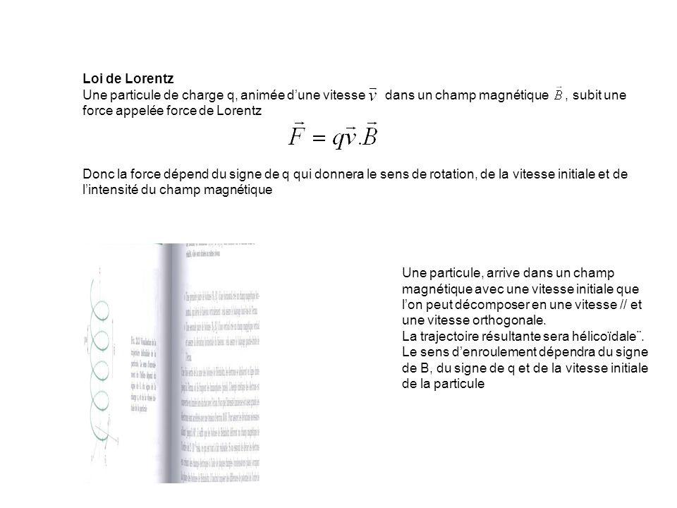 Loi de Lorentz Une particule de charge q, animée dune vitesse dans un champ magnétique, subit une force appelée force de Lorentz Donc la force dépend