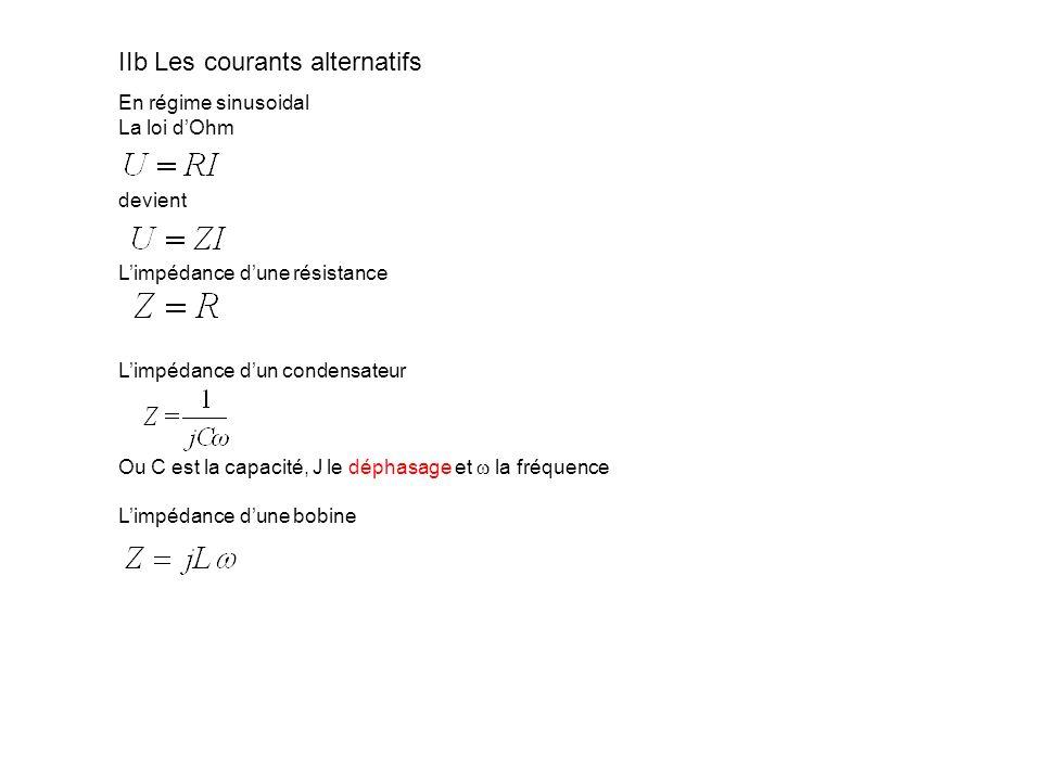 En régime sinusoidal La loi dOhm devient Limpédance dune résistance Limpédance dun condensateur Ou C est la capacité, J le déphasage et la fréquence L