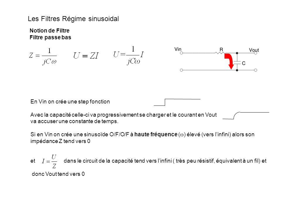 Notion de Filtre Filtre passe bas En Vin on crée une step fonction Avec la capacité celle-ci va progressivement se charger et le courant en Vout va ac