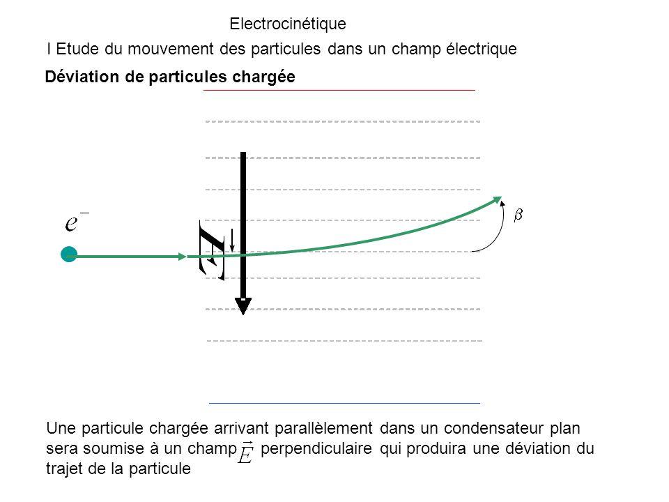 Electrocinétique I Etude du mouvement des particules dans un champ électrique Déviation de particules chargée Une particule chargée arrivant parallèle