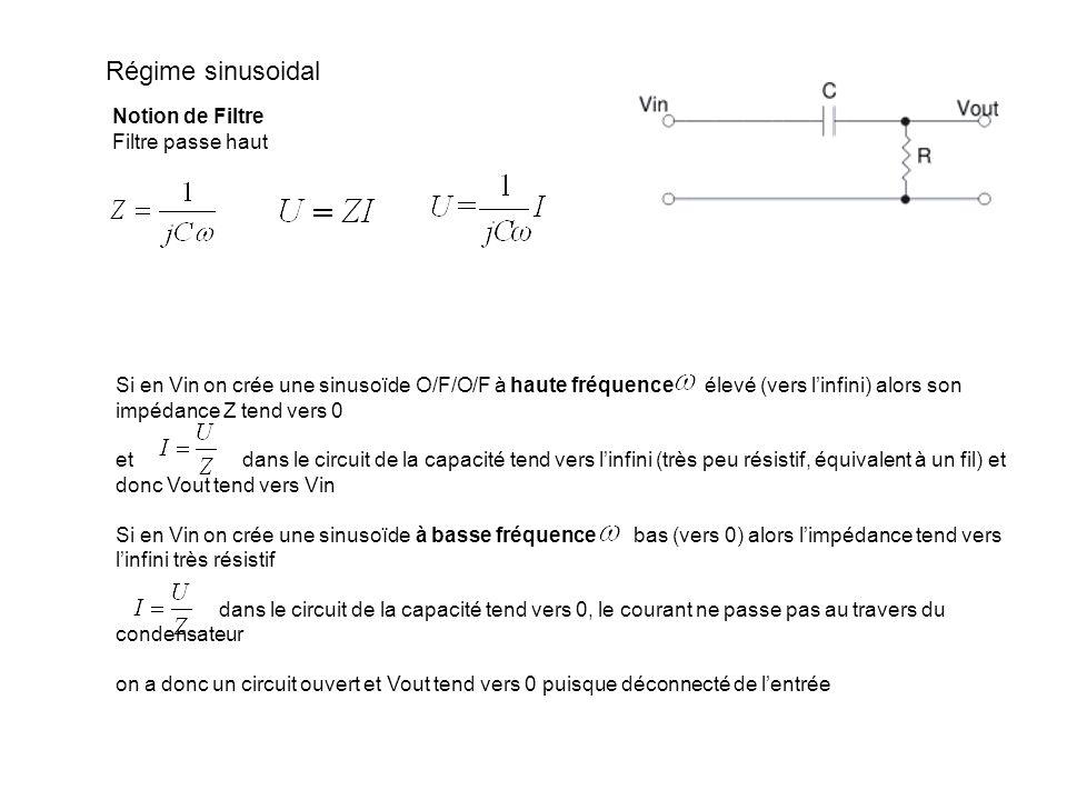Notion de Filtre Filtre passe haut Régime sinusoidal Si en Vin on crée une sinusoïde O/F/O/F à haute fréquence élevé (vers linfini) alors son impédanc