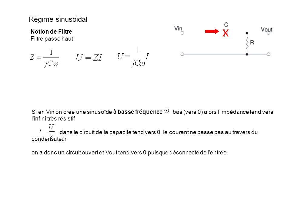 Notion de Filtre Filtre passe haut Régime sinusoidal Si en Vin on crée une sinusoïde à basse fréquence bas (vers 0) alors limpédance tend vers linfini