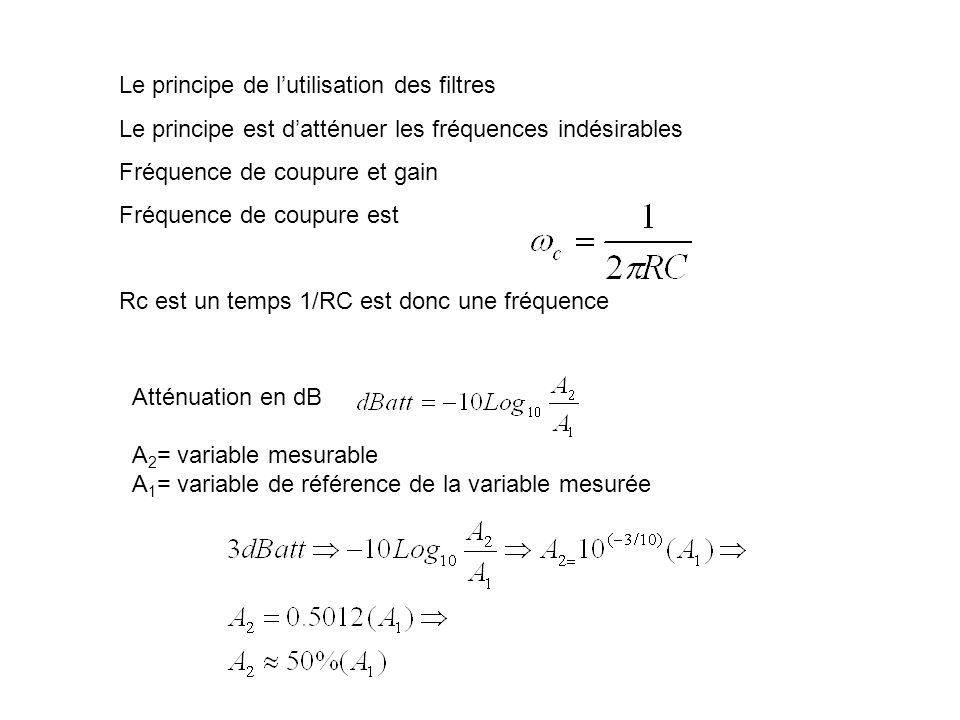 Le principe de lutilisation des filtres Le principe est datténuer les fréquences indésirables Fréquence de coupure et gain Fréquence de coupure est Rc