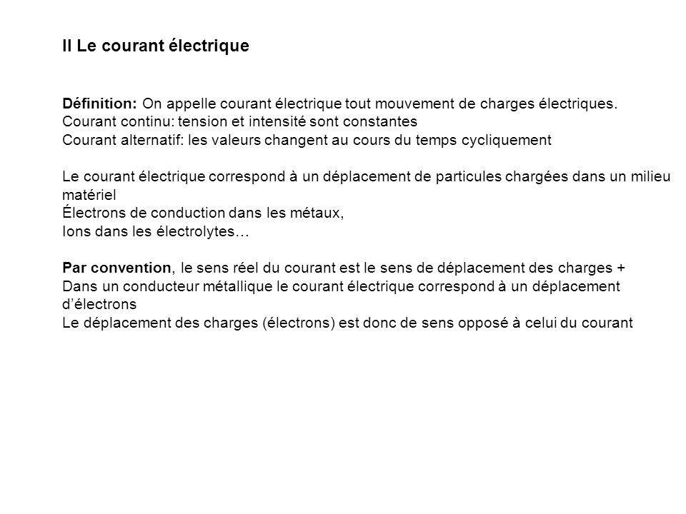 II Le courant électrique Définition: On appelle courant électrique tout mouvement de charges électriques. Courant continu: tension et intensité sont c
