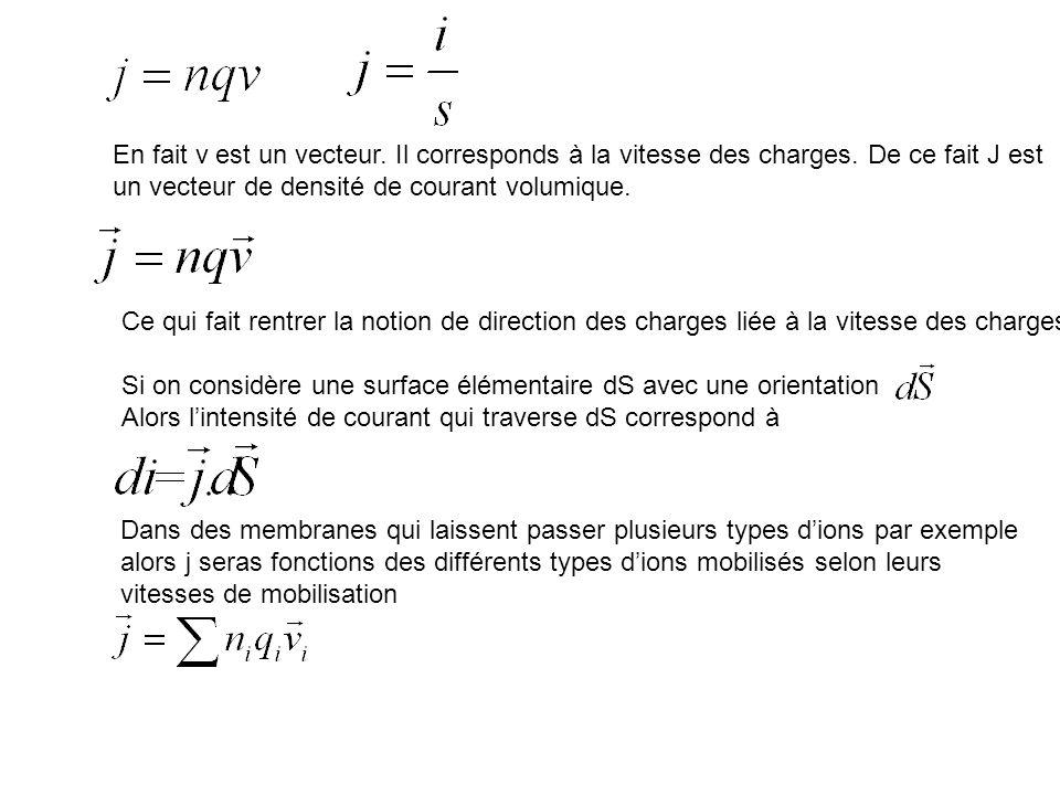 En fait v est un vecteur. Il corresponds à la vitesse des charges. De ce fait J est un vecteur de densité de courant volumique. Ce qui fait rentrer la