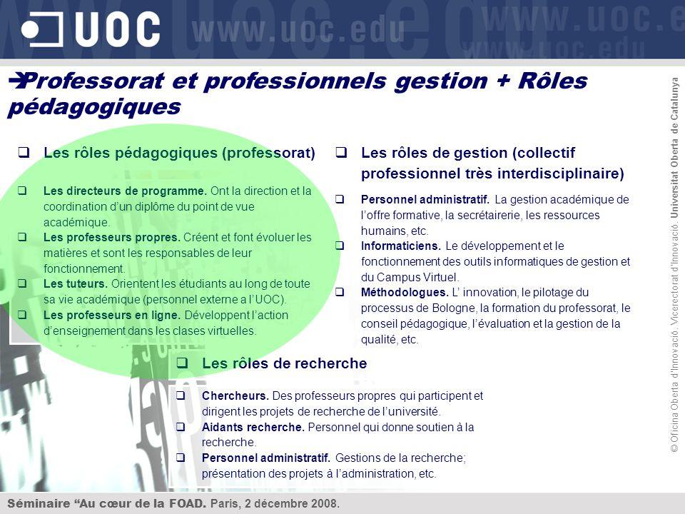© Oficina Oberta dInnovació.Vicerectorat dInnovació.