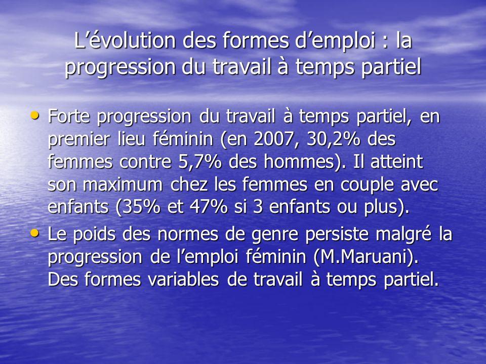 Lévolution des formes demploi : la progression du travail à temps partiel Forte progression du travail à temps partiel, en premier lieu féminin (en 20