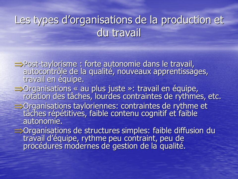 Les types dorganisations de la production et du travail Post-taylorisme : forte autonomie dans le travail, autocontrôle de la qualité, nouveaux appren