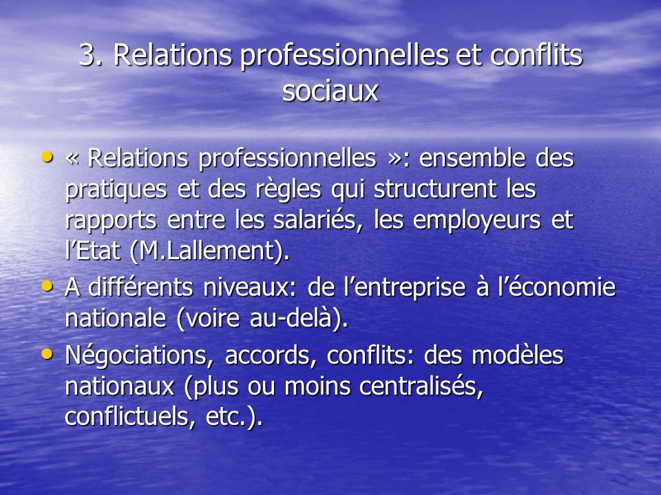 3. Relations professionnelles et conflits sociaux « Relations professionnelles »: ensemble des pratiques et des règles qui structurent les rapports en