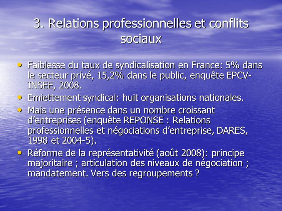 3. Relations professionnelles et conflits sociaux Faiblesse du taux de syndicalisation en France: 5% dans le secteur privé, 15,2% dans le public, enqu