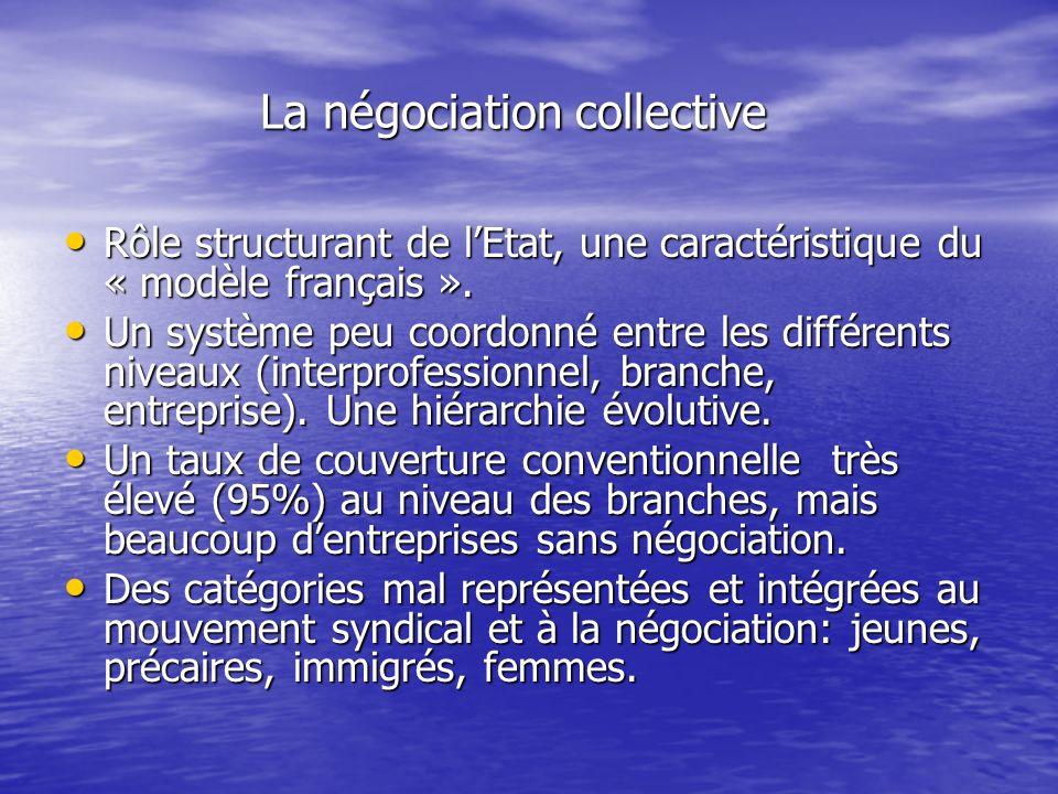 La négociation collective Rôle structurant de lEtat, une caractéristique du « modèle français ». Rôle structurant de lEtat, une caractéristique du « m