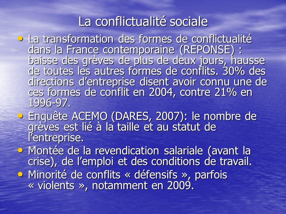 La conflictualité sociale La transformation des formes de conflictualité dans la France contemporaine (REPONSE) : baisse des grèves de plus de deux jo