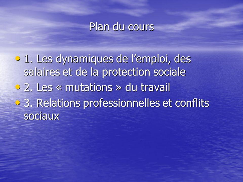 Plan du cours 1. Les dynamiques de lemploi, des salaires et de la protection sociale 1. Les dynamiques de lemploi, des salaires et de la protection so