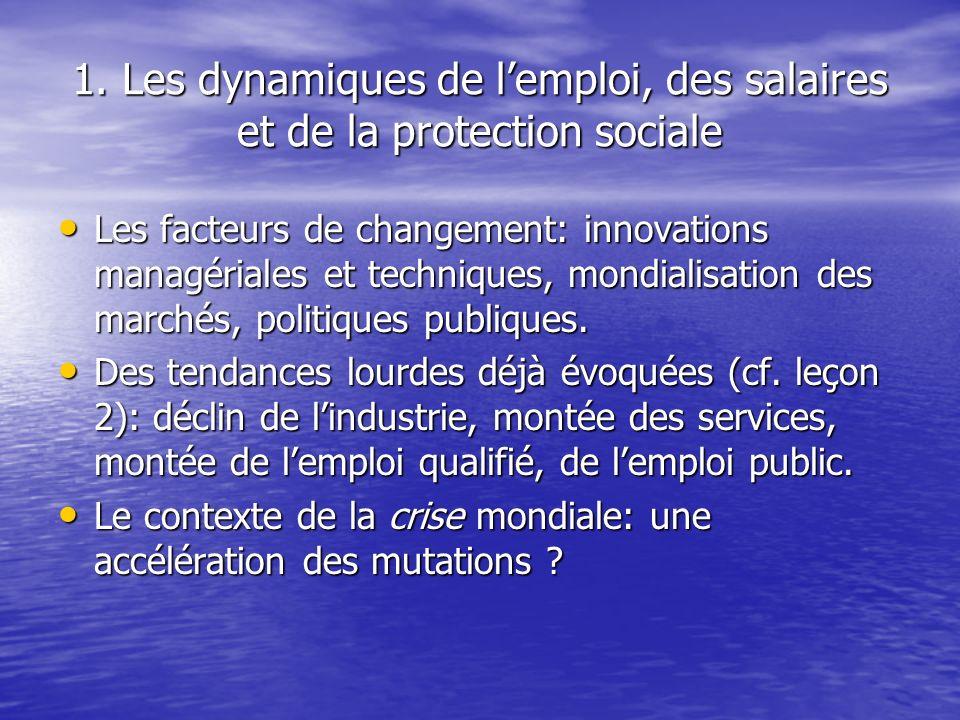 1. Les dynamiques de lemploi, des salaires et de la protection sociale Les facteurs de changement: innovations managériales et techniques, mondialisat