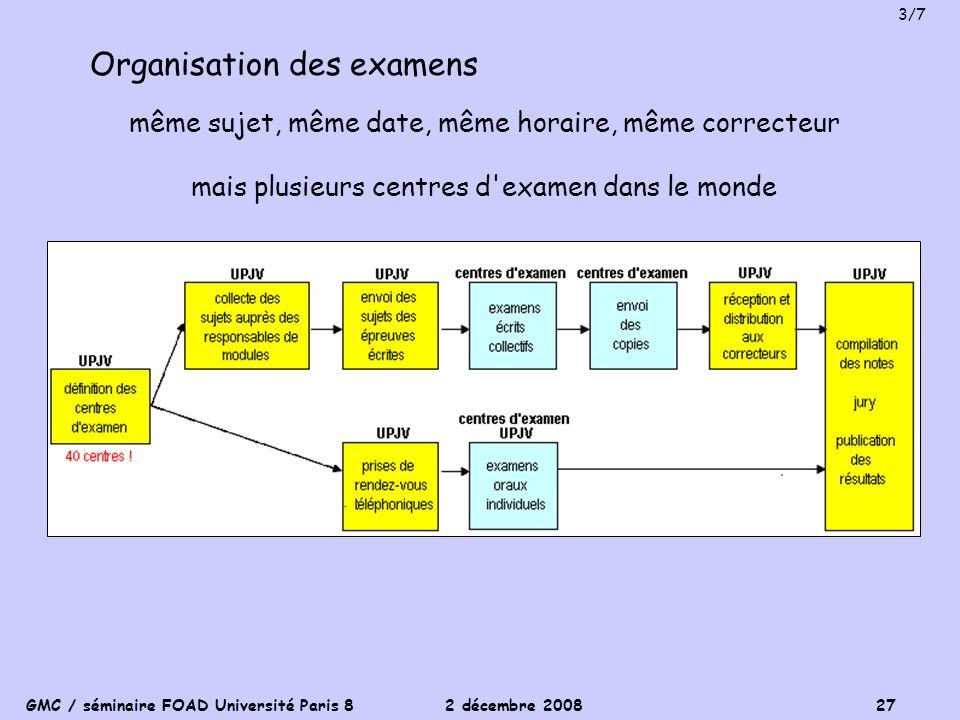 GMC / séminaire FOAD Université Paris 8 2 décembre 2008 27 même sujet, même date, même horaire, même correcteur mais plusieurs centres d'examen dans l