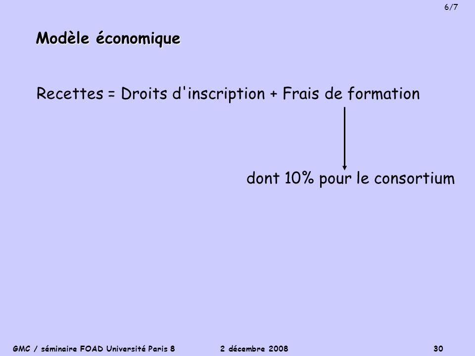 GMC / séminaire FOAD Université Paris 8 2 décembre 2008 30 Recettes = Droits d'inscription + Frais de formation dont 10% pour le consortium Modèle éco