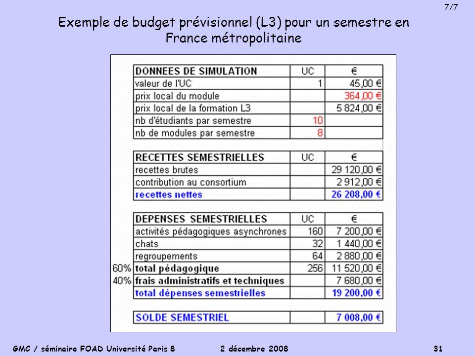 GMC / séminaire FOAD Université Paris 8 2 décembre 2008 31 Exemple de budget prévisionnel (L3) pour un semestre en France métropolitaine 7/7