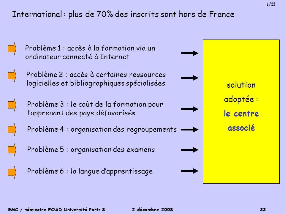 GMC / séminaire FOAD Université Paris 8 2 décembre 2008 33 Problème 1 : accès à la formation via un ordinateur connecté à Internet Problème 2 : accès