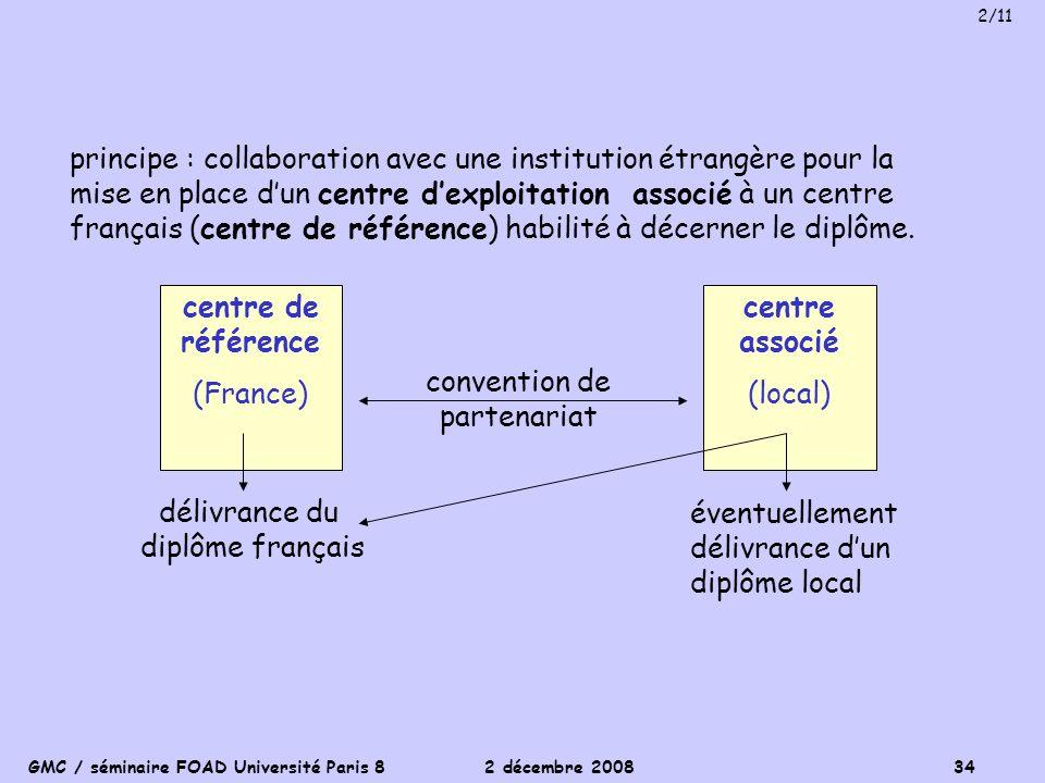 GMC / séminaire FOAD Université Paris 8 2 décembre 2008 34 principe : collaboration avec une institution étrangère pour la mise en place dun centre de