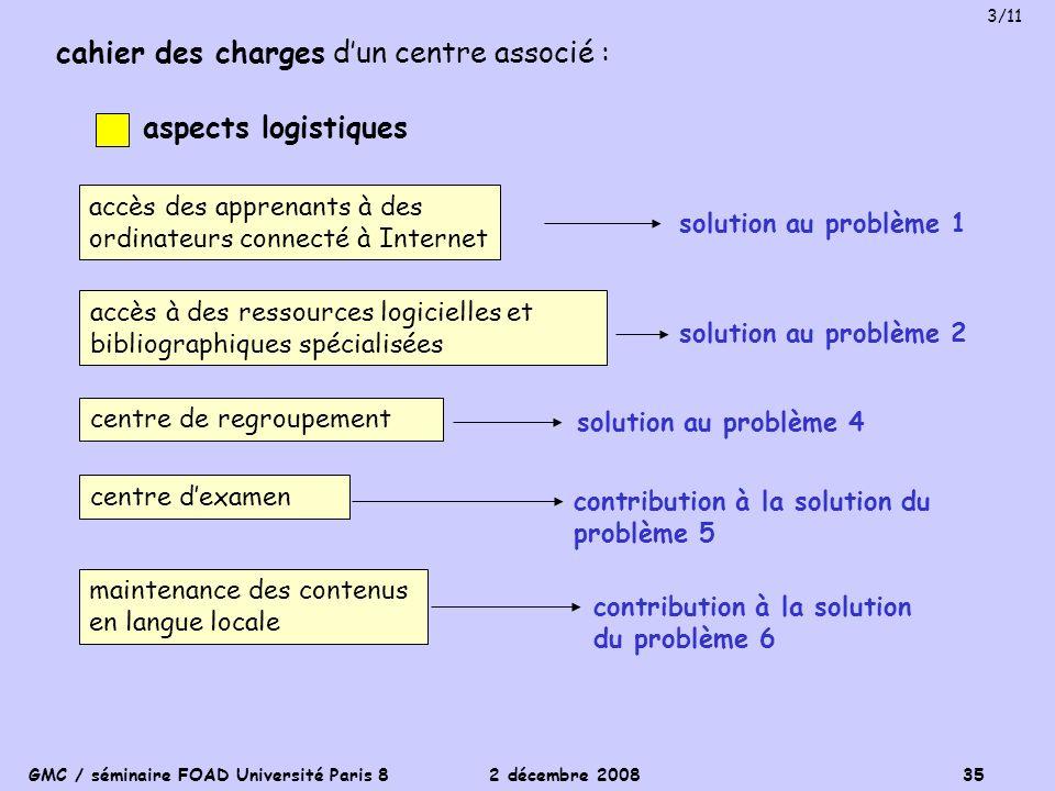 GMC / séminaire FOAD Université Paris 8 2 décembre 2008 35 cahier des charges dun centre associé : accès des apprenants à des ordinateurs connecté à I