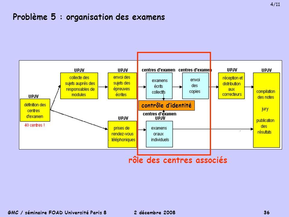 GMC / séminaire FOAD Université Paris 8 2 décembre 2008 36 Problème 5 : organisation des examens contrôle didentité rôle des centres associés 4/11