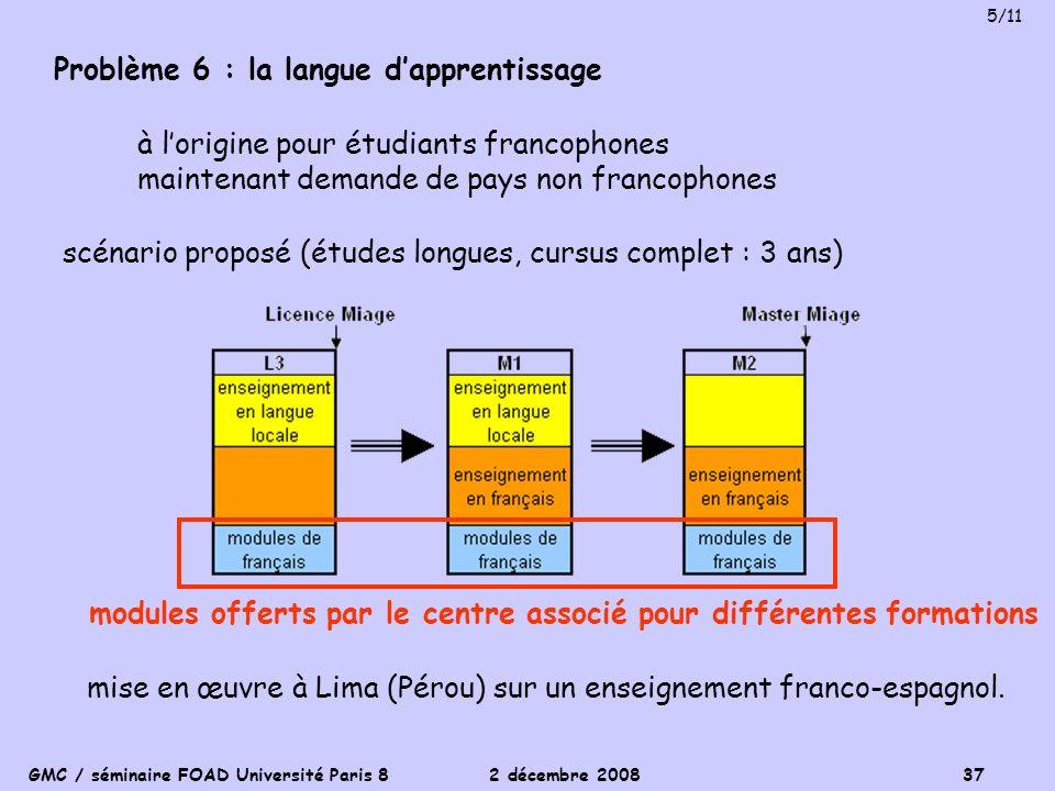 GMC / séminaire FOAD Université Paris 8 2 décembre 2008 37 Problème 6 : la langue dapprentissage à lorigine pour étudiants francophones maintenant dem